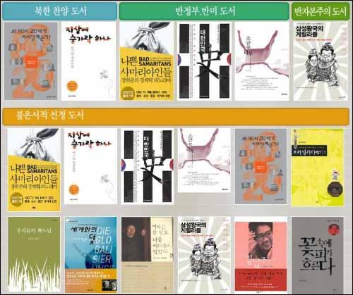 국회의원들, '불온서적' 즐겨 읽는다
